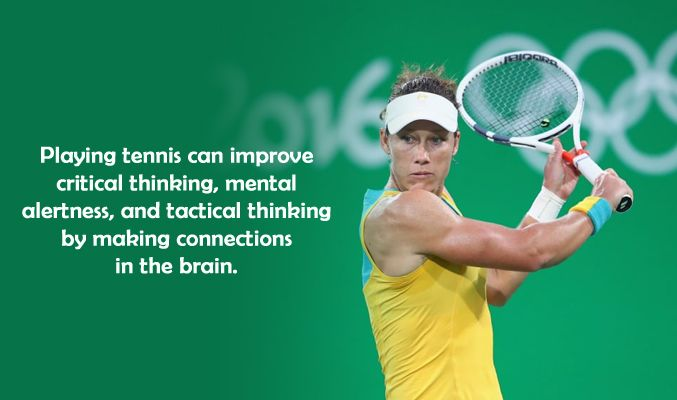 Tennis Clothing Manufacturers
